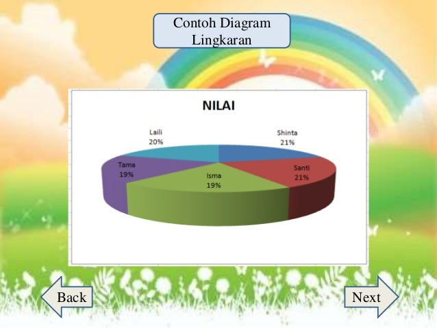 Statistik kelas 6 sd contoh diagram lingkaran nextback ccuart Image collections