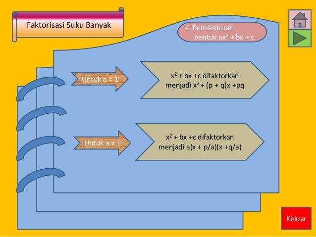 Faktorisasi Suku Banyak              4. Pemfaktoran                                        bentuk ax2 + bx + c            ...
