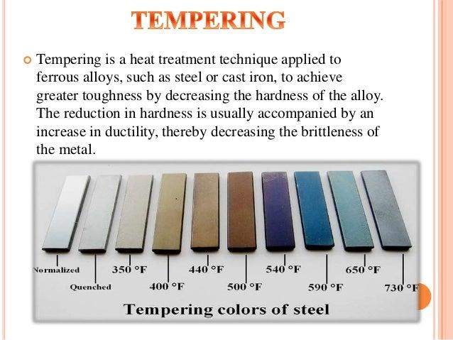 Microstructual Analysis Of Heat Treated En8 Steel