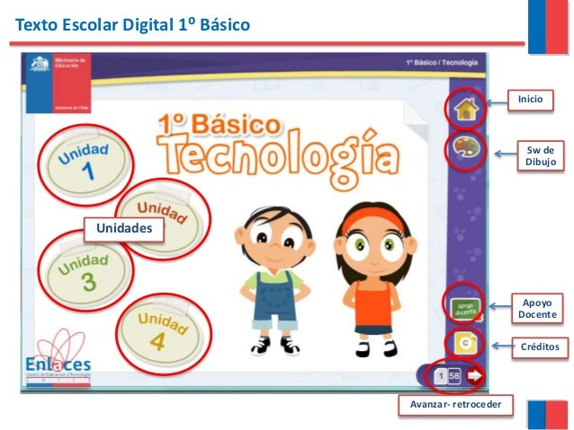 Inicio Sw de Dibujo Apoyo Docente Créditos Unidades Avanzar- retroceder Texto Escolar Digital 1⁰ Básico