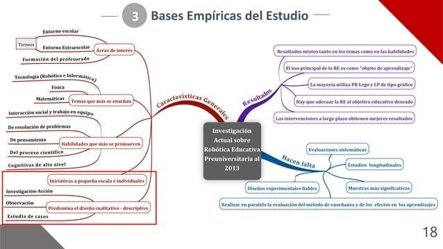 18 Bases%Empíricas del%Estudio 3