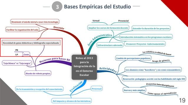 19 Bases%Empíricas del%Estudio 3