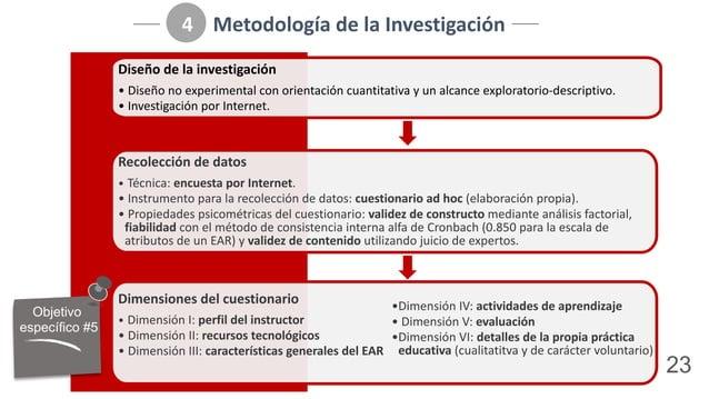 23 Metodología*de*la*Investigación 4 Diseño*de*la*investigación • Diseño(no(experimental(con(orientación(cuantitativa(y(un...