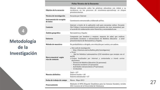 27 Metodología* de*la* Investigación 4 Ficha&Técnica&de&la&Encuesta Objetivo&de&la&encuesta Obtener' información' sobre' l...
