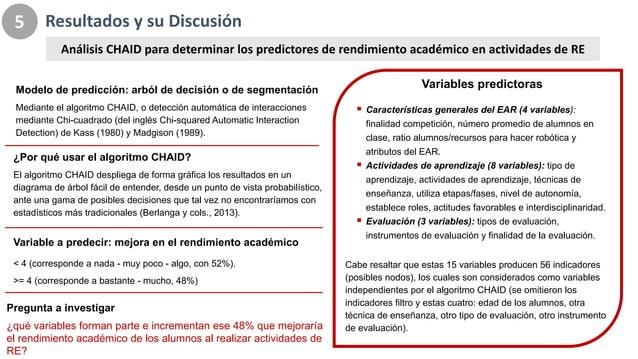 Resultados*y*su*Discusión 5 Análisis*CHAID*para*determinar*los*predictores*de*rendimiento*académico*en*actividades*de*RE M...