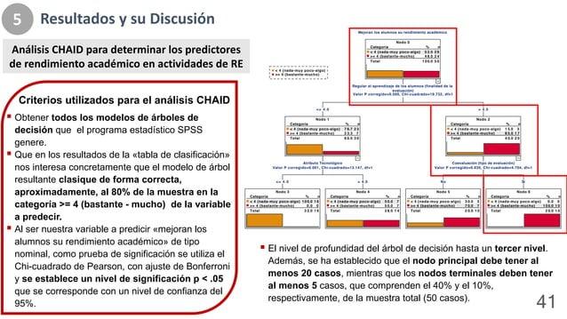 Resultados*y*su*Discusión 5 Criterios(utilizados(para(el(análisis(CHAID ! Obtener'todos(los(modelos(de(árboles(de( decisió...