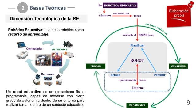 Bases%Teóricas 2 9 Dimensión(Tecnológica(de(la(RE Un robot educativo es un mecanismo físico programable, capaz de moverse ...