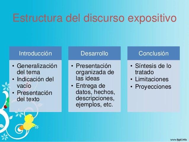 Ppt Texto Expositivo 2015
