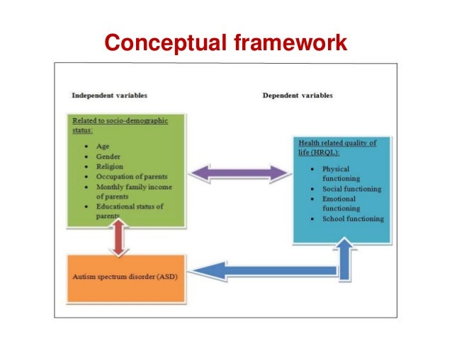 conceptual framework thesis paper A conceptual paper addresses a question or a point that cannot be resolved by providing facts often, it is a moral question or dilemma that is left to the reader to decipher.