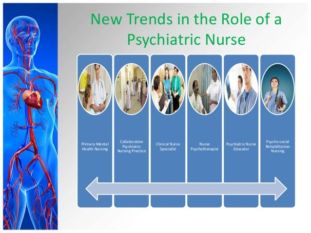 trends and issues in psychiatric mental health nursing- pradeep, Cephalic Vein