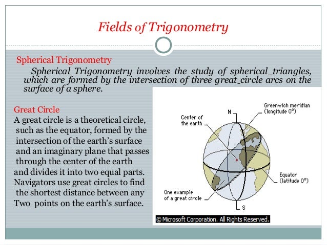 plane and spherical trigonometry Elements of plane and spherical trigonometry by rothrock, david a and a great selection of similar used, new and collectible books available now at abebookscom.