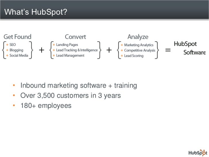 Marketing Planning: How HubSpot Generates 25,000 Leads Per Month Slide 3