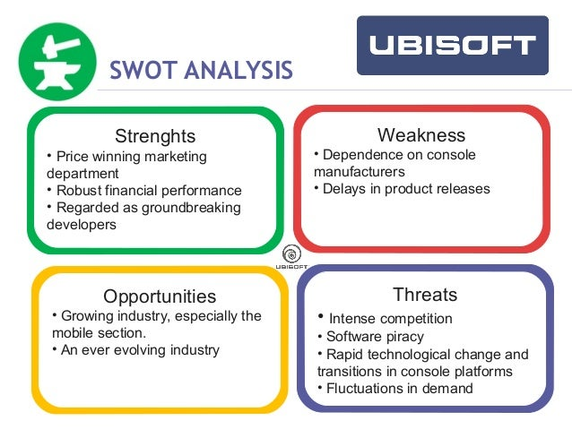 swot analysis for marketing department The swot analysis is a business analysis technique that your organization can perform for each of its products, services, and markets when deciding on the best way to achieve future growth.