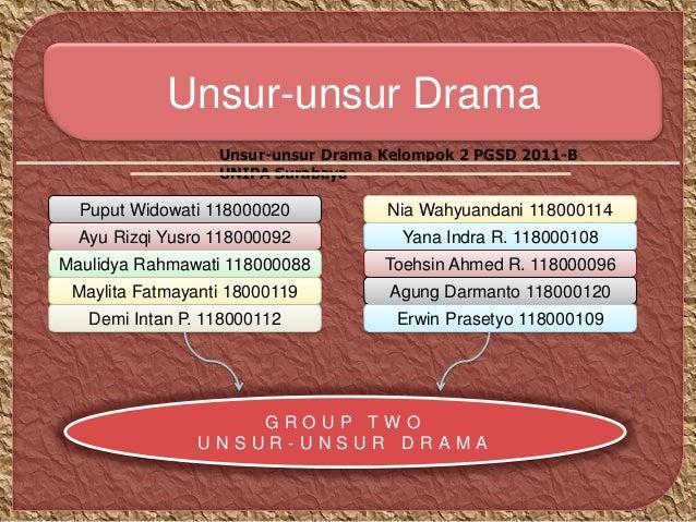 Unsur-unsur Drama Kelompok 2 PGSD 2011-B UNIPA Surabaya Puput Widowati 118000020 Ayu Rizqi Yusro 118000092 Maulidya Rahmaw...