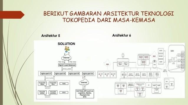 Arsitektur sistem informasi pdf reader
