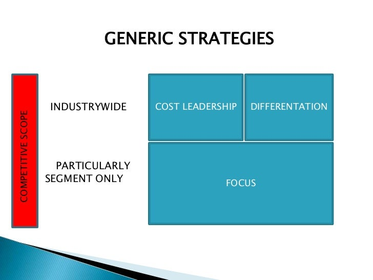 An introduction to Porter's Generic Strategies