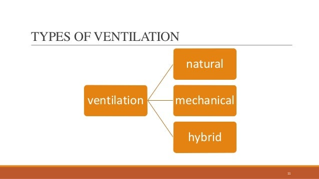 Types Of Ventilation Systems : Ventilation techniques