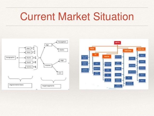 marketing mix of airtel Complete details on the products manufactured and sold by bharti airtel ltd company, including bharti airtel ltd product mix.