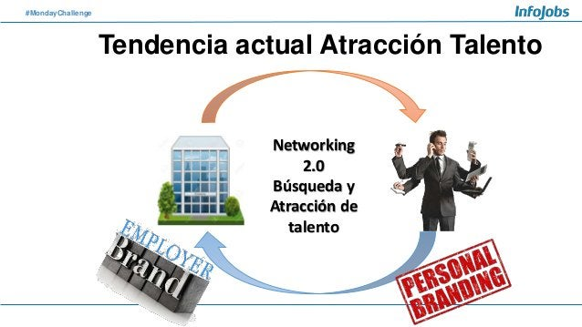 #MondayChallenge Tendencia actual Atracción Talento Networking 2.0 Búsqueda y Atracción de talento