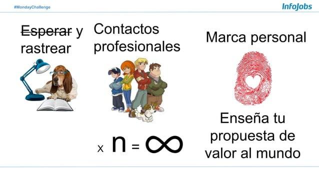 #MondayChallenge Esperar y rastrear Contactos profesionales X n= Marca personal Enseña tu propuesta de valor al mundo