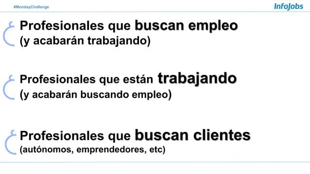 #MondayChallenge Profesionales que buscan empleo (y acabarán trabajando) Profesionales que están trabajando (y acabarán bu...
