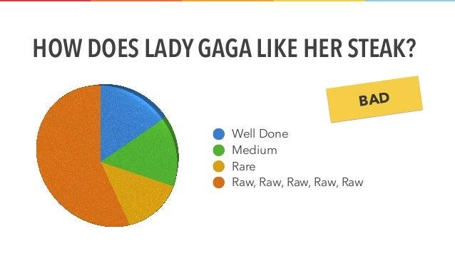 www.solstice-mobile.com HOW DOES LADY GAGA LIKE HER STEAK? 57% 14% 14% 14% Well Done Medium Rare Raw, Raw, Raw, Raw, Raw E...