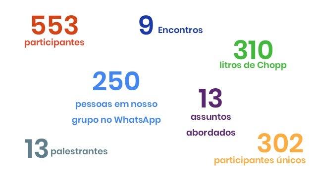 http://bit.ly/whats-confraria Participe do Nosso Grupo do WhatsApp