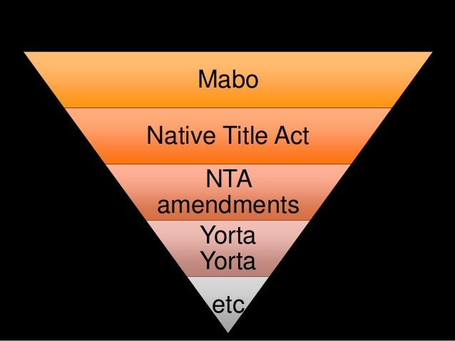 law reform on native title Evaluate the effectiveness of law reform in australia law reform in australia is effective in varying degrees through native title reform and law reform in sport, the effectiveness of law reform in australia is further outlined.