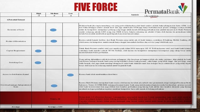 permata bank analysis How permata bank has so what you have is a bank we actually are extremely disciplined in understanding and doing all the comparative analysis of.