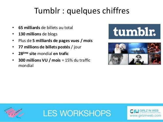 Tumblr : quelques facts • Les utilisateurs de Tumblr users sont jeunes : 50% ont moins de 25 ans et nombreux parmi eux son...