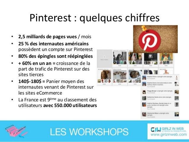Pinterest : quelques facts • • • • • •  Les utilisateurs sont des utilisatrices en majorité (entre 65 et 80%) Les utilisat...