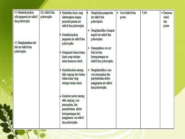 B. MACAM-MACAM ZAT ADITIF 1. Zat aditif alami Zat aditif alami merupakan zat tambahan makanan yang diperoleh dari alam, ta...