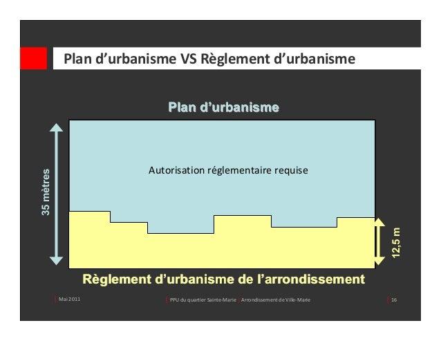 Pland'urbanismeVSRèglementd'urbanisme                                      Plan d'urbanisme                           ...