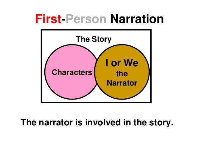 First-Person Narration The narrator is involved in the story. The Story Characters I or We the Narrator