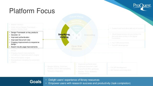 Simplifying, Unifying 1 Open Web Discovery 2 Innovating3 Goals • Ongoing improvements to responsive design • Ongoing Searc...