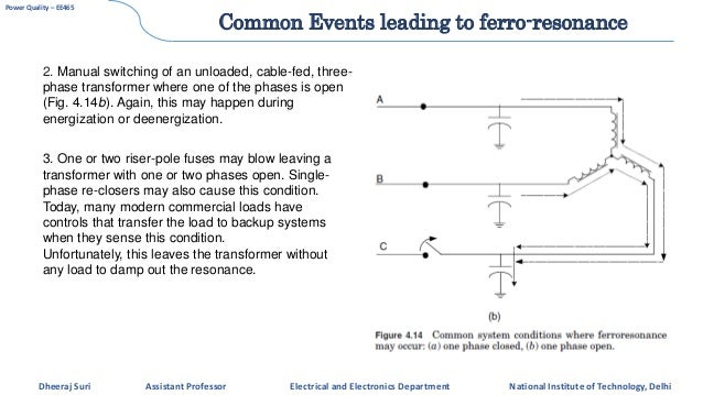 pq3 transient over voltages rh slideshare net Employee Manual OSHA Safety Program Manual
