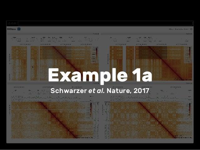 Example 1a Schwarzer et al. Nature, 2017