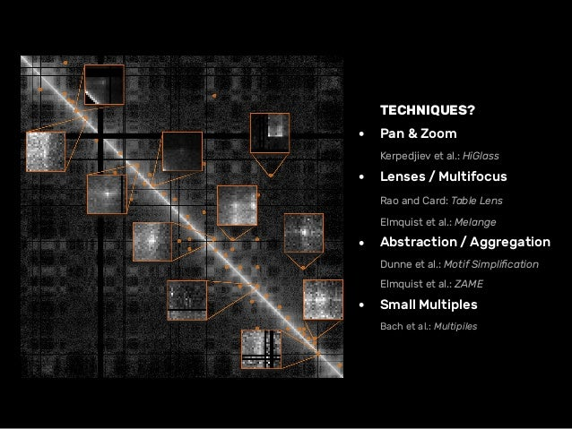 TECHNIQUES? • Pan & Zoom Kerpedjiev et al.: HiGlass • Lenses / Multifocus Rao and Card: Table Lens Elmquist et al.: Mel...
