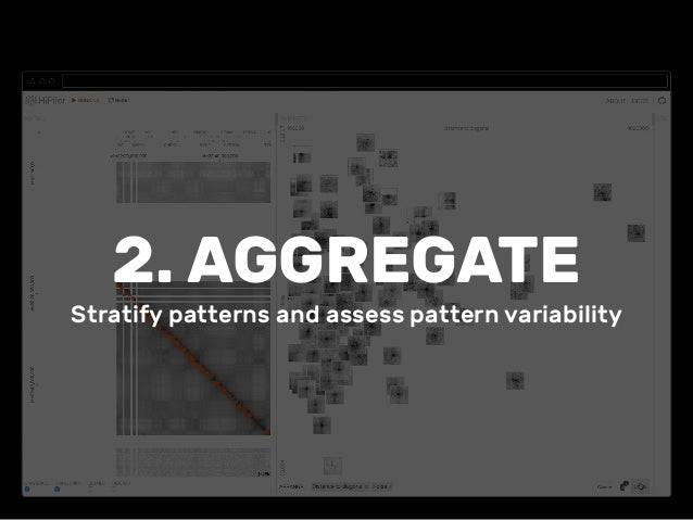 2. AGGREGATE Stratify patterns and assess pattern variability