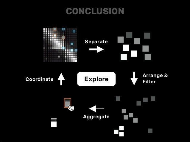 CONCLUSION Coordinate Aggregate Arrange & Filter Separate Explore