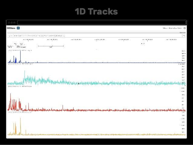 1D Tracks