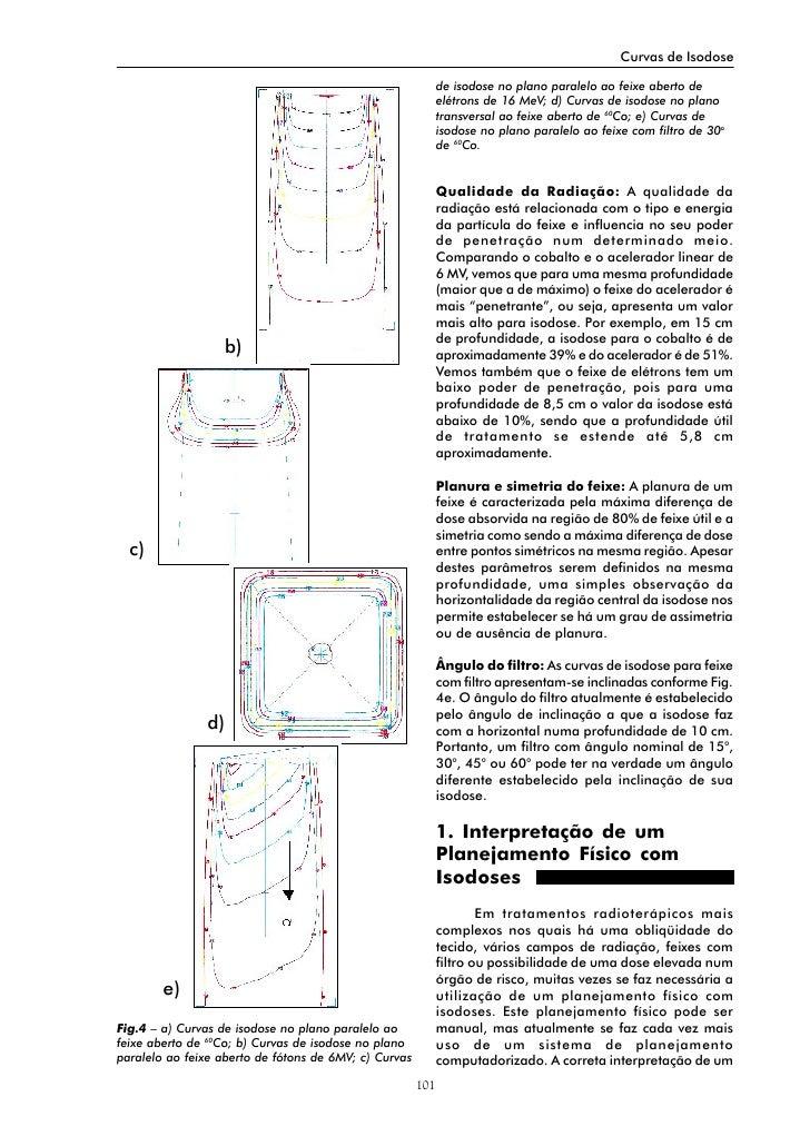 Curvas de Isodose                                                               de isodose no plano paralelo ao feixe aber...