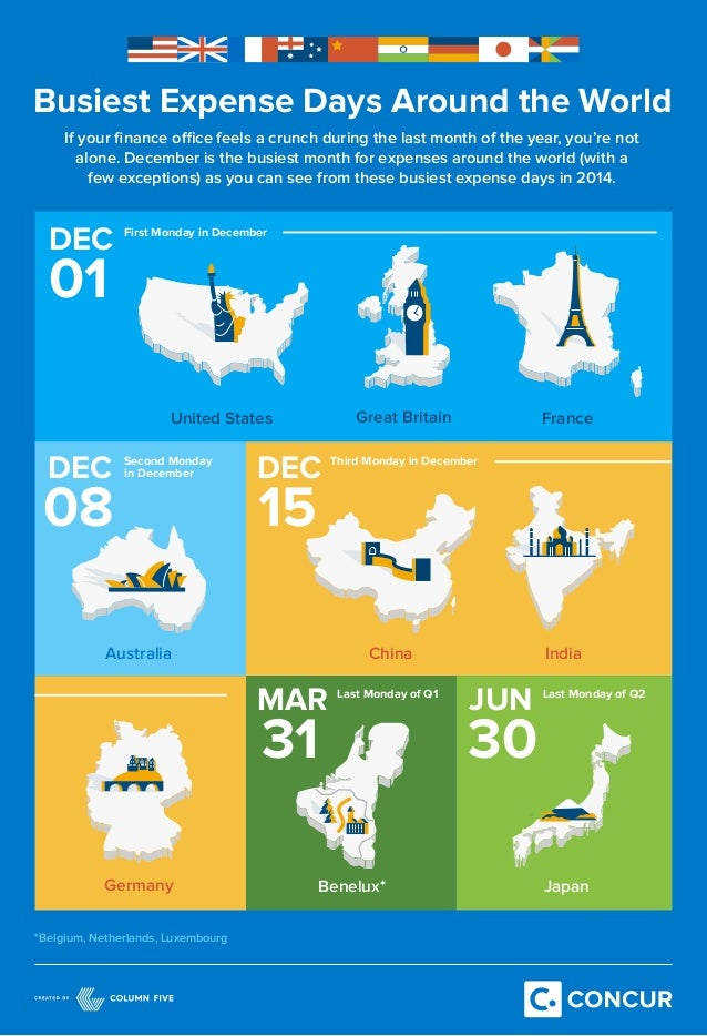 First Monday in December Third Monday in December Busiest Expense Days Around the World DEC 01 Second Monday in DecemberDE...