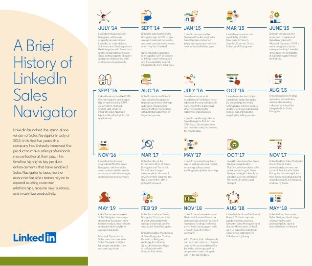 JULY '14 LinkedIn introduces Sales Navigator, which was originally an extension of LinkedIn, as a standalone, Software-as-...