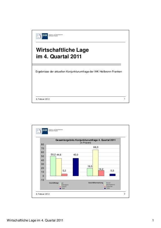Wirtschaftliche Lage im 4. Quartal 2011 1 8. Februar 2012 1 Wirtschaftliche Lage im 4. Quartal 2011 Ergebnisse der aktuell...