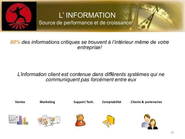 80% des informations critiques se trouvent à l'intérieur même de votreentreprise!10L'information client est contenue dans ...