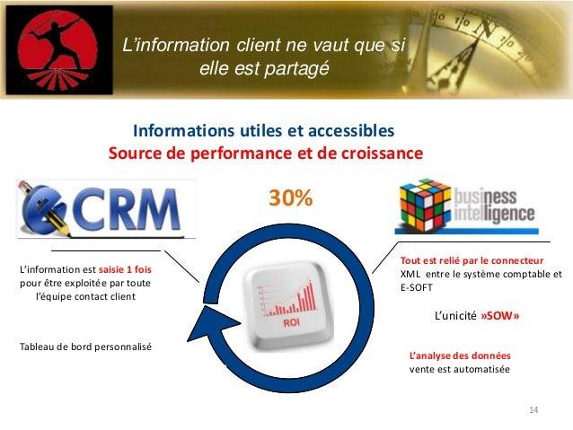 Informations utiles et accessiblesSource de performance et de croissanceL'information client ne vaut que sielle est partag...