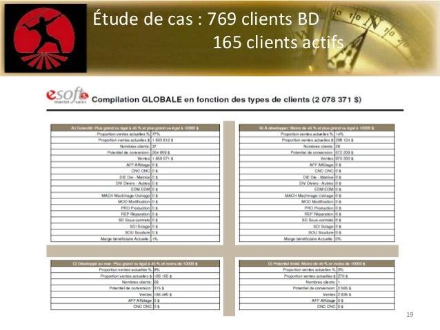 Étude de cas : 769 clients BD165 clients actifs19