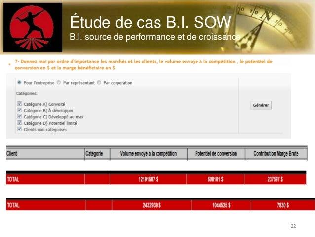 Étude de cas B.I. SOWB.I. source de performance et de croissance22