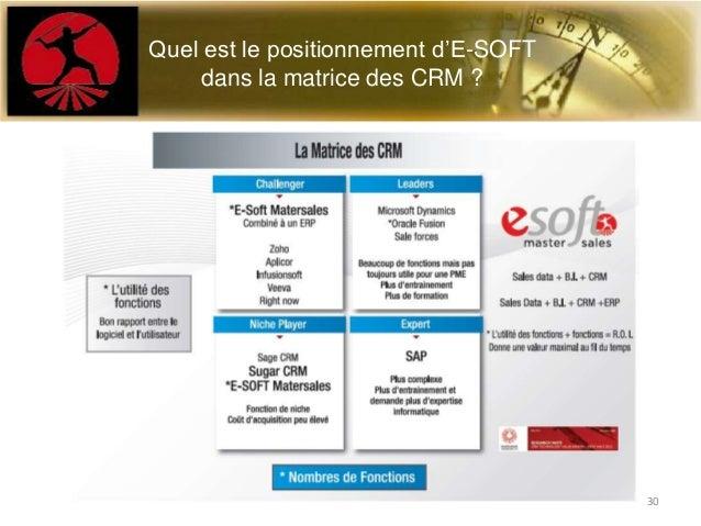 Quel est le positionnement d'E-SOFTdans la matrice des CRM ?30